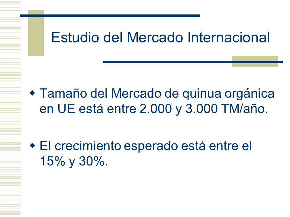 Estudio del Mercado Internacional Tamaño del Mercado de quinua orgánica en UE está entre 2.000 y 3.000 TM/año. El crecimiento esperado está entre el 1