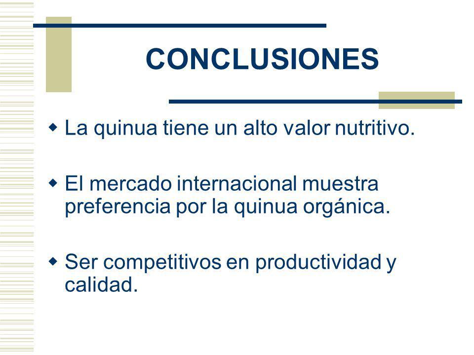 CONCLUSIONES La quinua tiene un alto valor nutritivo. El mercado internacional muestra preferencia por la quinua orgánica. Ser competitivos en product