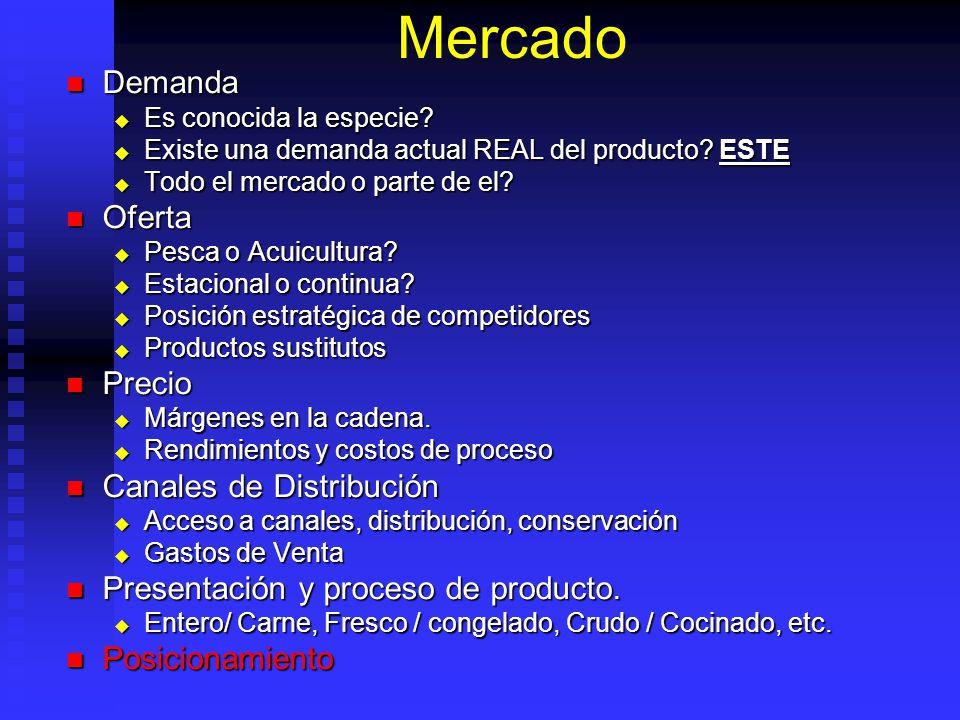 Mercado Demanda Demanda Es conocida la especie? Es conocida la especie? Existe una demanda actual REAL del producto? ESTE Existe una demanda actual RE
