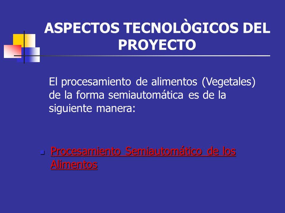 Procesamiento Semiautomático de los Alimentos Procesamiento Semiautomático de los Alimentos Procesamiento Semiautomático de los Alimentos Procesamient