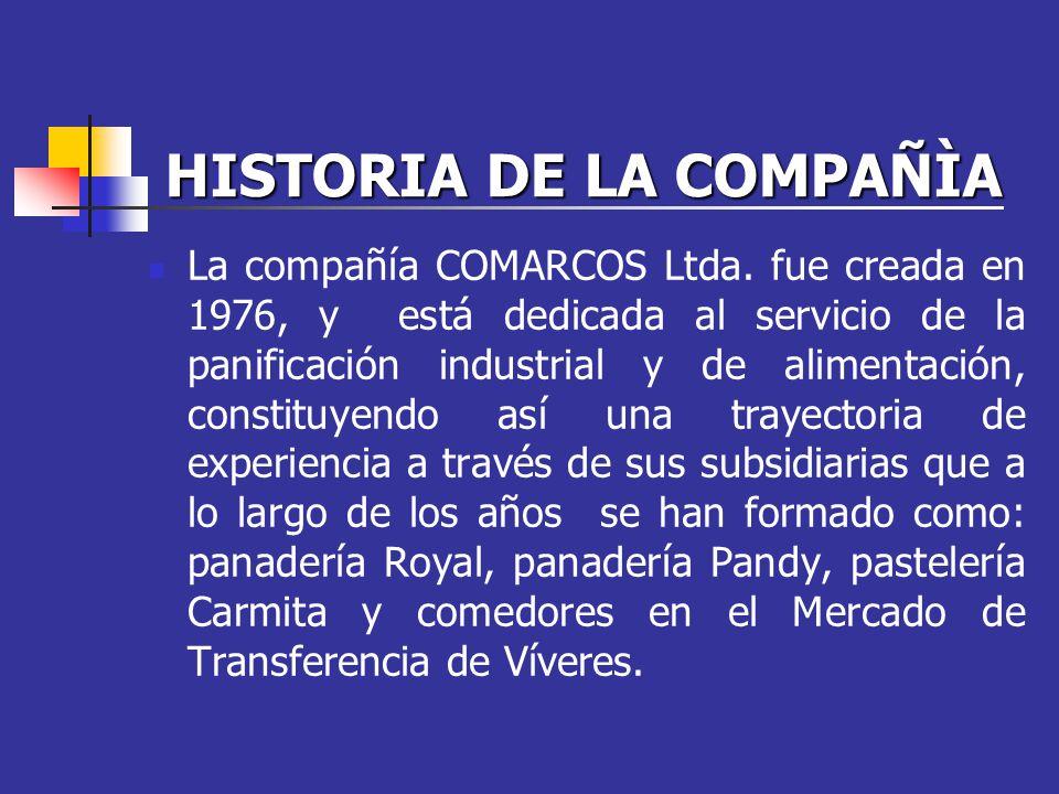 HISTORIA DE LA COMPAÑÌA La compañía COMARCOS Ltda. fue creada en 1976, y está dedicada al servicio de la panificación industrial y de alimentación, co