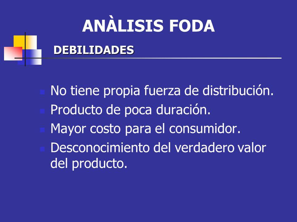 No tiene propia fuerza de distribución. Producto de poca duración. Mayor costo para el consumidor. Desconocimiento del verdadero valor del producto. A