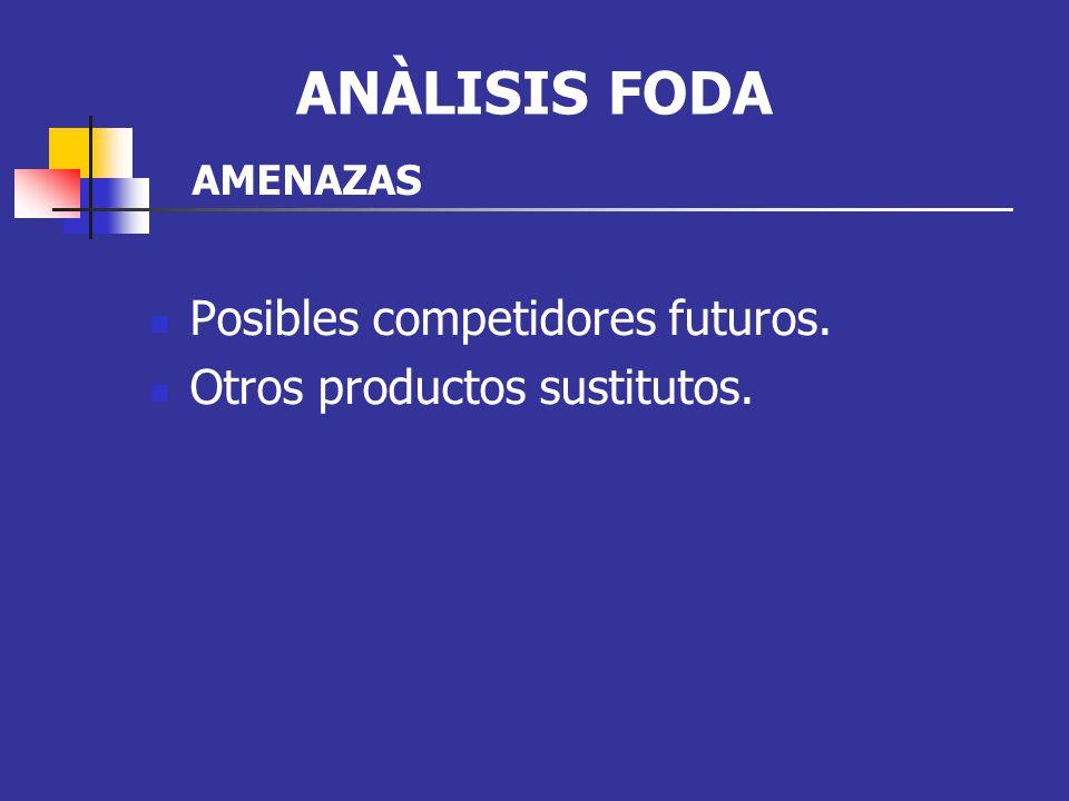 Posibles competidores futuros. Otros productos sustitutos. ANÀLISIS FODA AMENAZAS