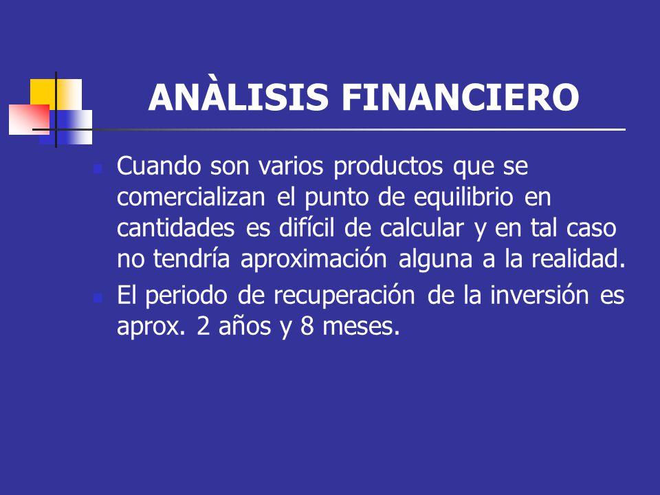 Cuando son varios productos que se comercializan el punto de equilibrio en cantidades es difícil de calcular y en tal caso no tendría aproximación alg