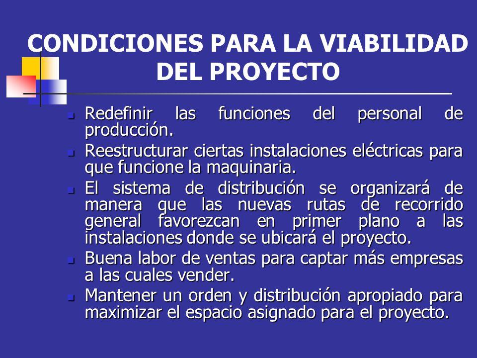 Redefinir las funciones del personal de producción. Redefinir las funciones del personal de producción. Reestructurar ciertas instalaciones eléctricas