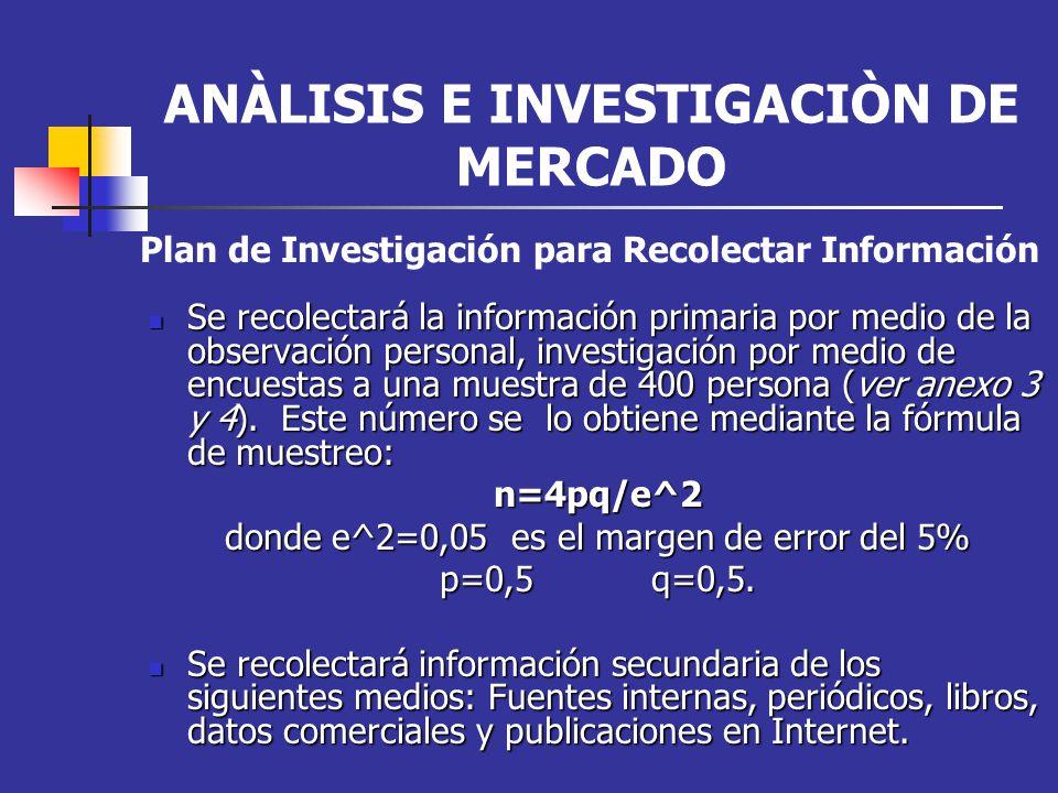 Se recolectará la información primaria por medio de la observación personal, investigación por medio de encuestas a una muestra de 400 persona (ver an