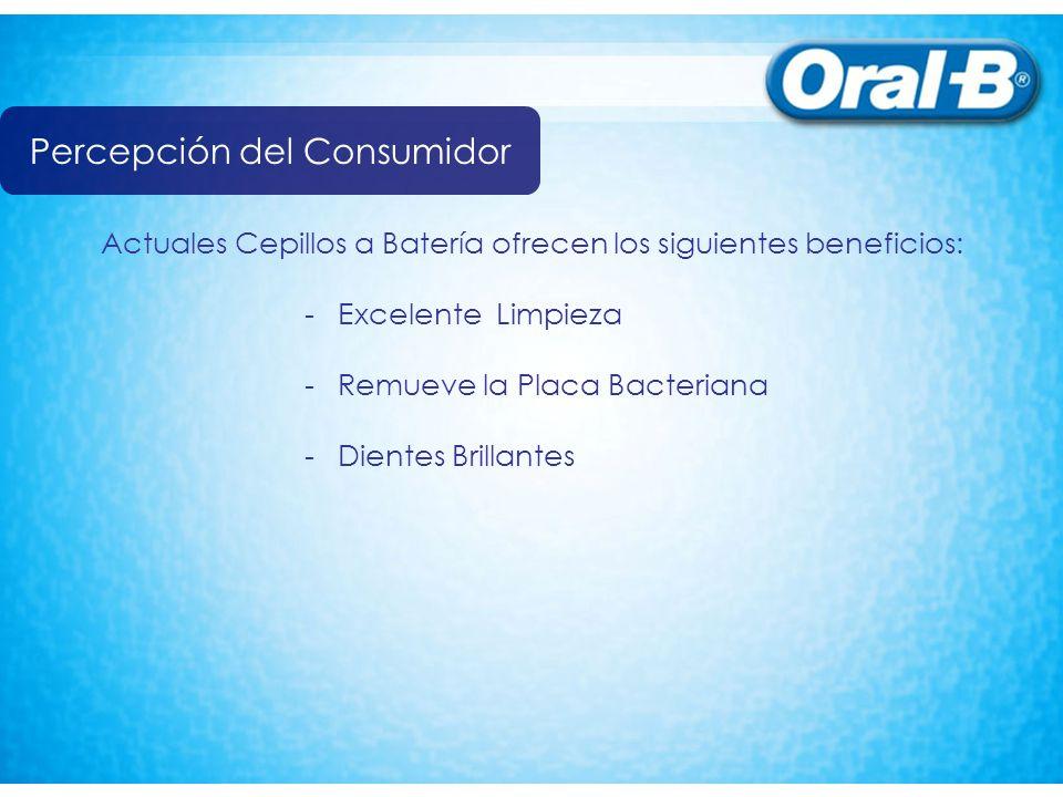 Actuales Cepillos a Batería ofrecen los siguientes beneficios: - Excelente Limpieza - Remueve la Placa Bacteriana - Dientes Brillantes Percepción del