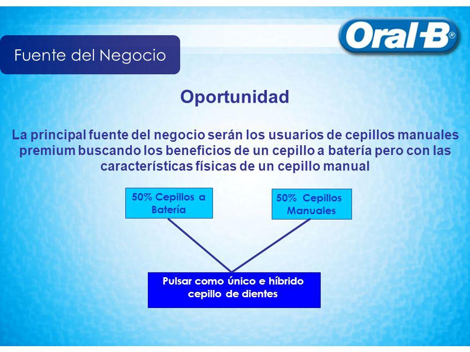 Fuente del Negocio Oportunidad La principal fuente del negocio serán los usuarios de cepillos manuales premium buscando los beneficios de un cepillo a