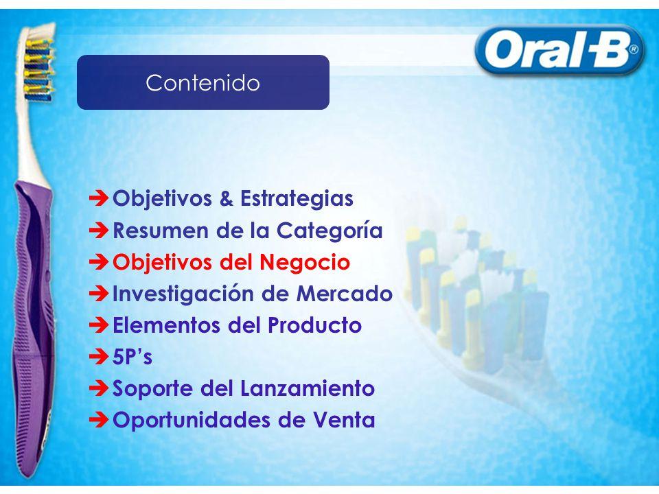 Contenido Objetivos & Estrategias Resumen de la Categoría Objetivos del Negocio Investigación de Mercado Elementos del Producto 5Ps Soporte del Lanzam
