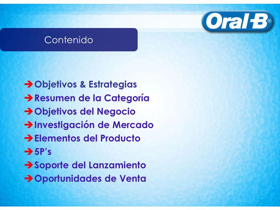 Contenido Objetivos & Estrategias Resumen de la Categoría Objetivos del Negocio Investigación de Mercado Elementos del Producto 5Ps Soporte del Lanzamiento Oportunidades de Venta