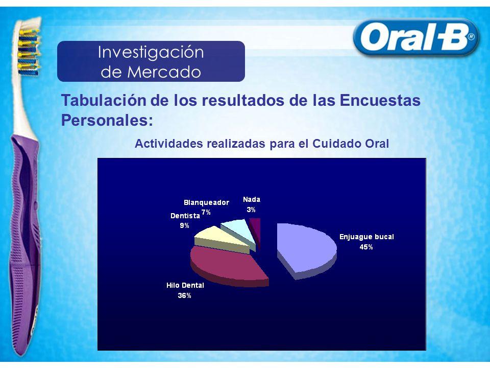 Tabulación de los resultados de las Encuestas Personales: Actividades realizadas para el Cuidado Oral Investigación de Mercado