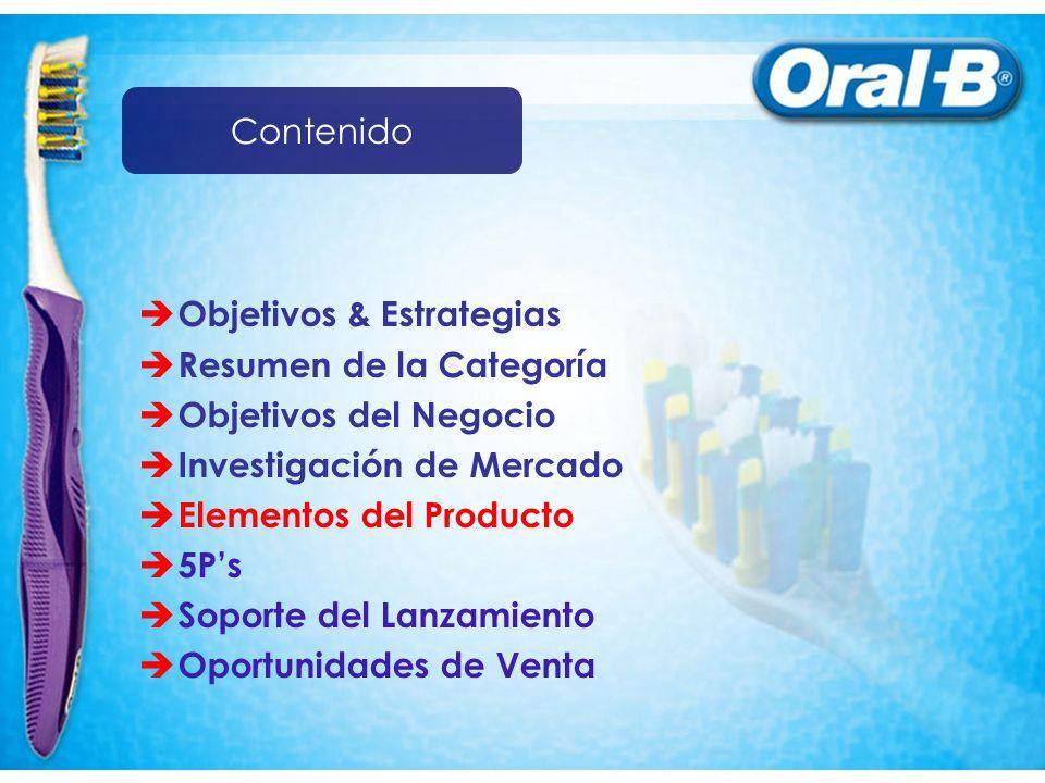 Objetivos & Estrategias Resumen de la Categoría Objetivos del Negocio Investigación de Mercado Elementos del Producto 5Ps Soporte del Lanzamiento Opor