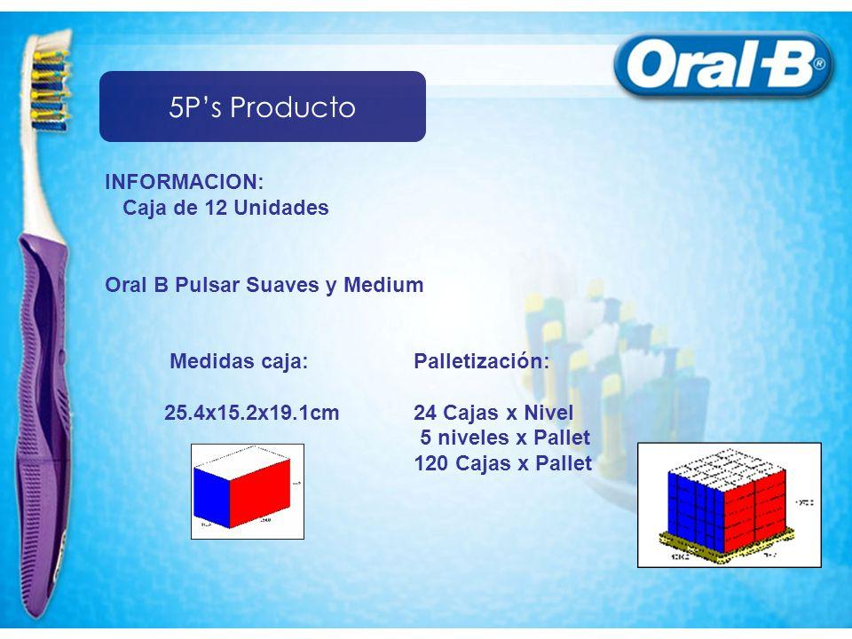 INFORMACION: Caja de 12 Unidades Oral B Pulsar Suaves y Medium Medidas caja: Palletización: 25.4x15.2x19.1cm 24 Cajas x Nivel 5 niveles x Pallet 120 Cajas x Pallet 5Ps Producto