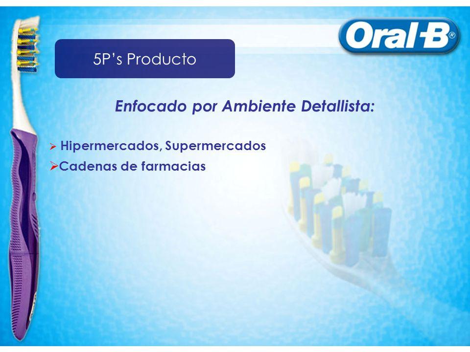 Enfocado por Ambiente Detallista: Hipermercados, Supermercados Cadenas de farmacias 5Ps Producto