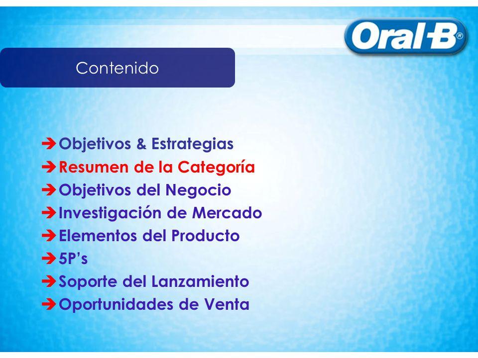 Objetivos & Estrategias Resumen de la Categoría Objetivos del Negocio Investigación de Mercado Elementos del Producto 5Ps Soporte del Lanzamiento Oportunidades de Venta Contenido