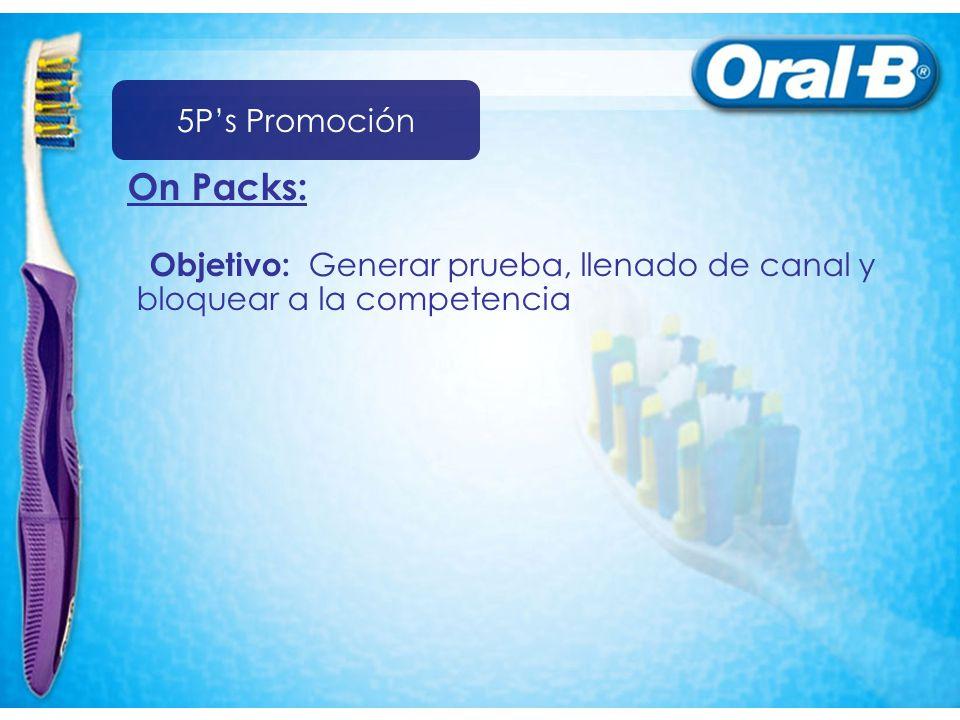 On Packs: Objetivo: Generar prueba, llenado de canal y bloquear a la competencia 5Ps Promoción