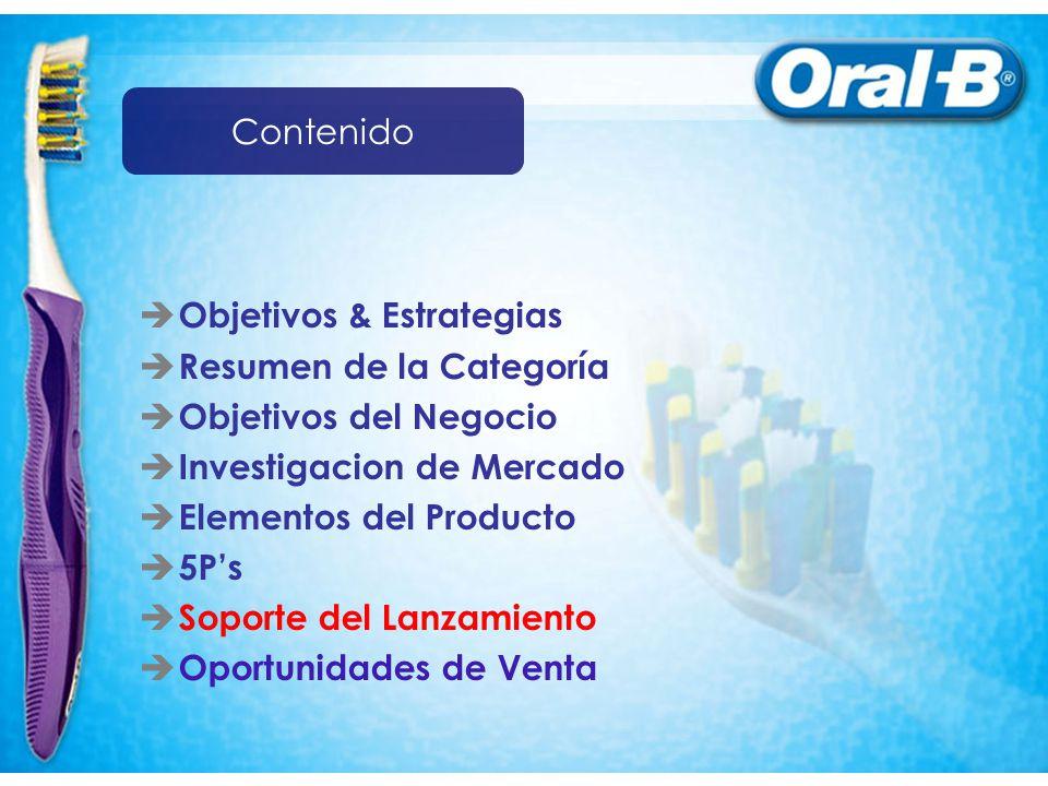 Objetivos & Estrategias Resumen de la Categoría Objetivos del Negocio Investigacion de Mercado Elementos del Producto 5Ps Soporte del Lanzamiento Opor