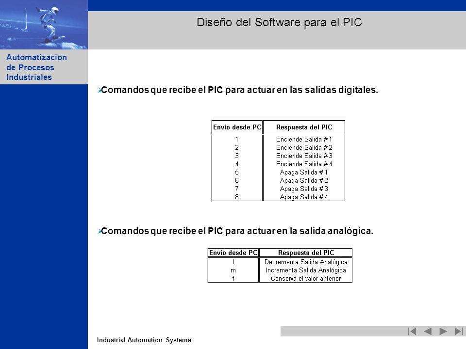 Industrial Automation Systems Automatizacion de Procesos Industriales Diseño del Software para el PIC Comandos que recibe el PIC para actuar en las sa