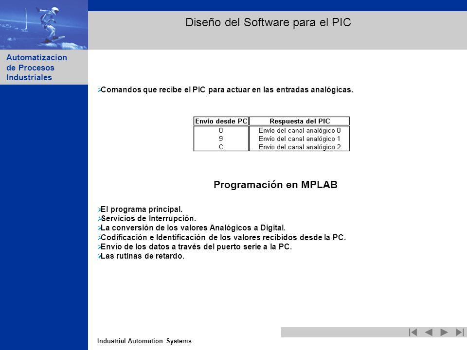 Industrial Automation Systems Automatizacion de Procesos Industriales Diseño del Software para el PIC Comandos que recibe el PIC para actuar en las en