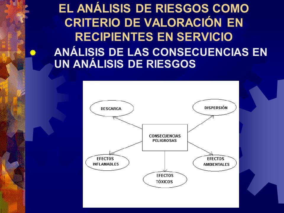 EL ANÁLISIS DE RIESGOS COMO CRITERIO DE VALORACIÓN EN RECIPIENTES EN SERVICIO ANÁLISIS DE LAS CONSECUENCIAS EN UN ANÁLISIS DE RIESGOS