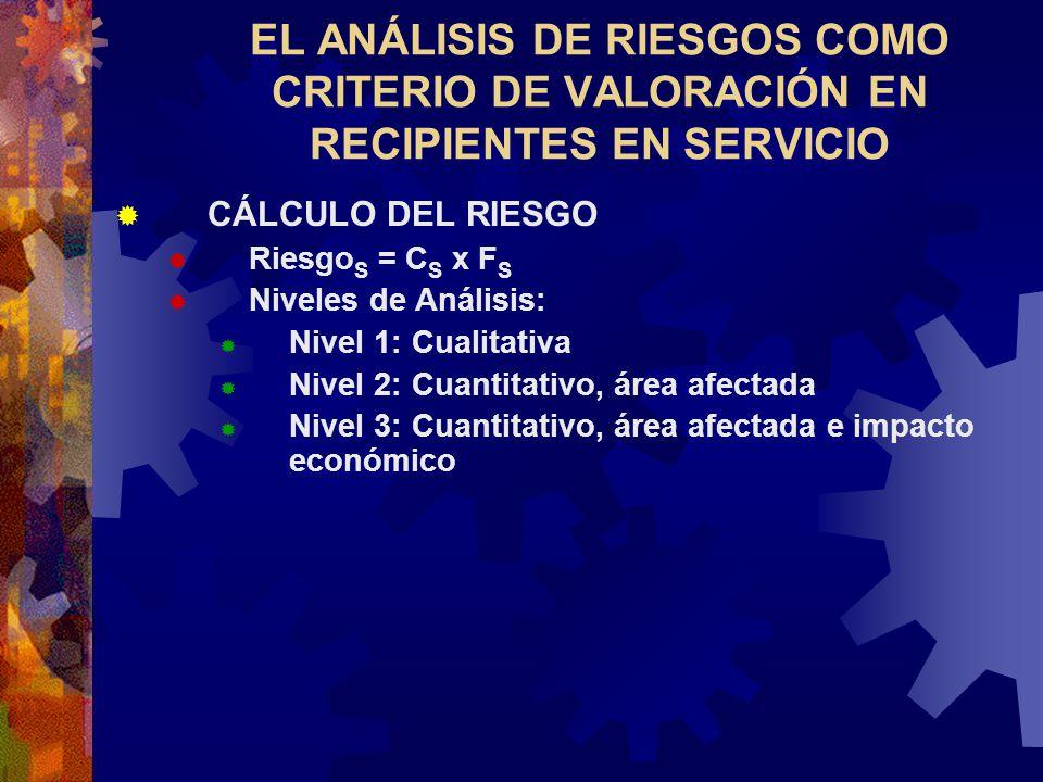 EL ANÁLISIS DE RIESGOS COMO CRITERIO DE VALORACIÓN EN RECIPIENTES EN SERVICIO CÁLCULO DEL RIESGO Riesgo S = C S x F S Niveles de Análisis: Nivel 1: Cu