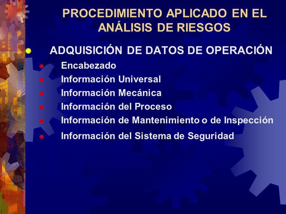 PROCEDIMIENTO APLICADO EN EL ANÁLISIS DE RIESGOS ADQUISICIÓN DE DATOS DE OPERACIÓN Encabezado Información Universal Información Mecánica Información d