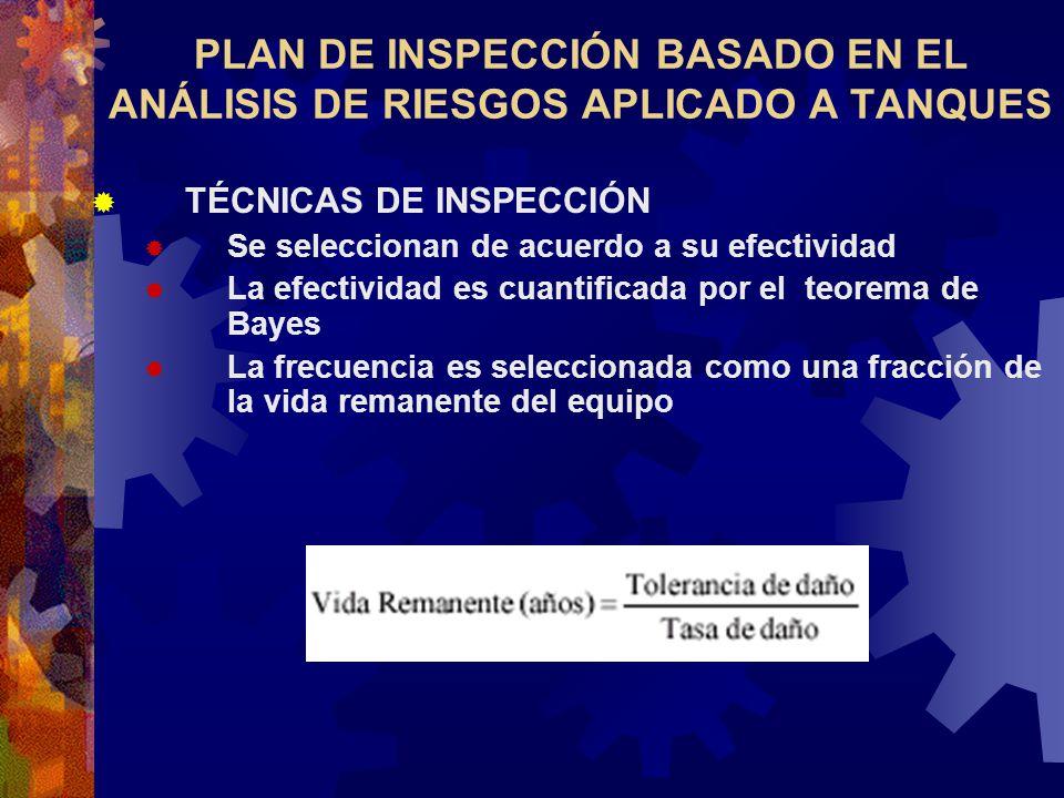 PLAN DE INSPECCIÓN BASADO EN EL ANÁLISIS DE RIESGOS APLICADO A TANQUES TÉCNICAS DE INSPECCIÓN Se seleccionan de acuerdo a su efectividad La efectivida