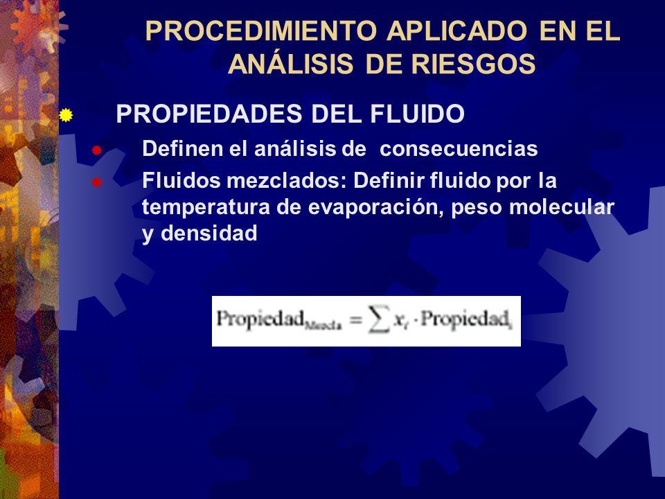 PROCEDIMIENTO APLICADO EN EL ANÁLISIS DE RIESGOS PROPIEDADES DEL FLUIDO Definen el análisis de consecuencias Fluidos mezclados: Definir fluido por la