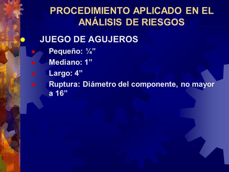 PROCEDIMIENTO APLICADO EN EL ANÁLISIS DE RIESGOS JUEGO DE AGUJEROS Pequeño: ¼ Mediano: 1 Largo: 4 Ruptura: Diámetro del componente, no mayor a 16