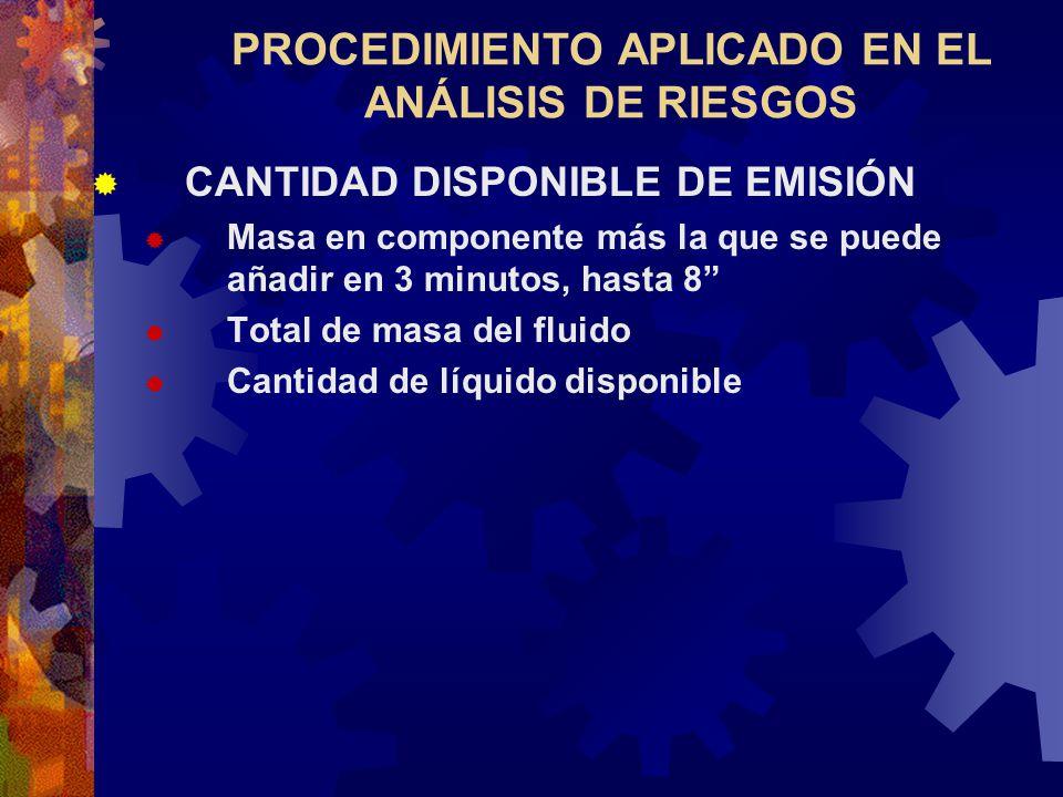 PROCEDIMIENTO APLICADO EN EL ANÁLISIS DE RIESGOS CANTIDAD DISPONIBLE DE EMISIÓN Masa en componente más la que se puede añadir en 3 minutos, hasta 8 To