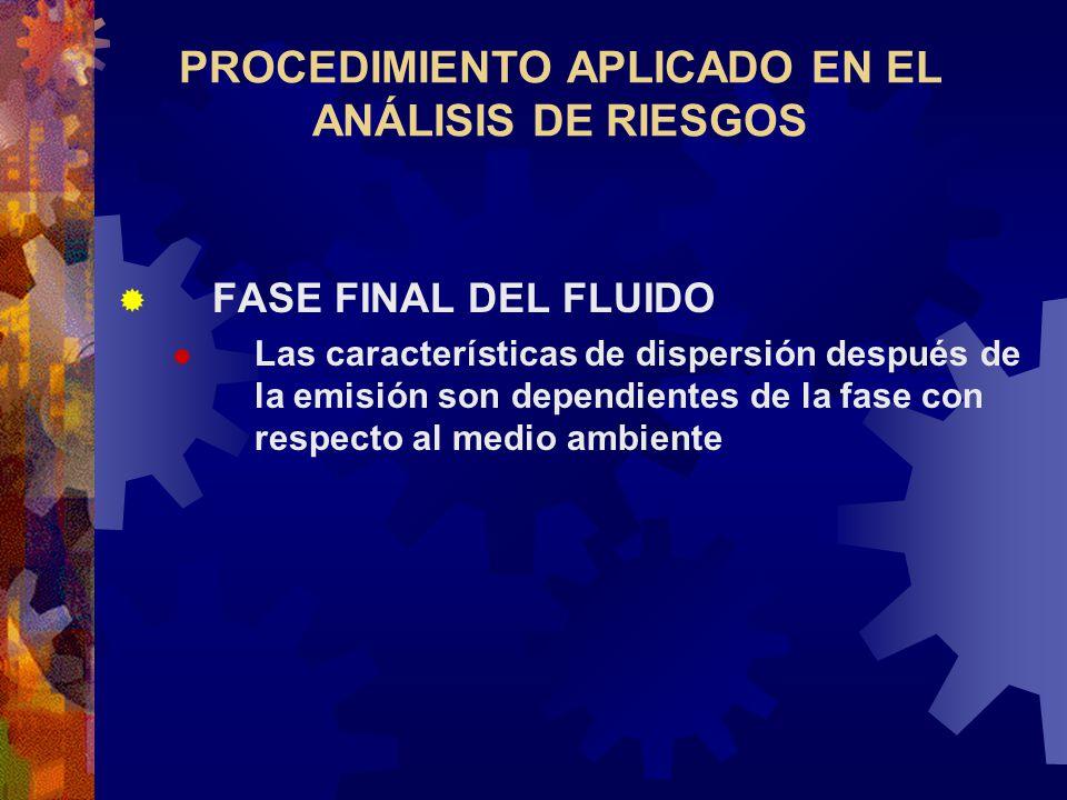 PROCEDIMIENTO APLICADO EN EL ANÁLISIS DE RIESGOS FASE FINAL DEL FLUIDO Las características de dispersión después de la emisión son dependientes de la