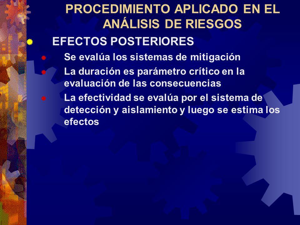 PROCEDIMIENTO APLICADO EN EL ANÁLISIS DE RIESGOS EFECTOS POSTERIORES Se evalúa los sistemas de mitigación La duración es parámetro crítico en la evalu