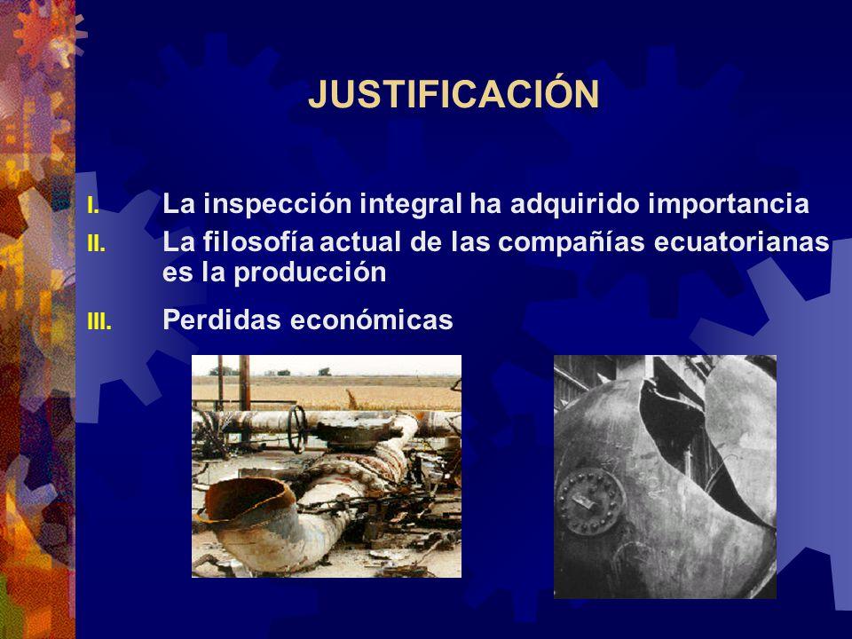 JUSTIFICACIÓN I. La inspección integral ha adquirido importancia II. La filosofía actual de las compañías ecuatorianas es la producción III. Perdidas