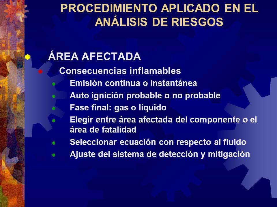 PROCEDIMIENTO APLICADO EN EL ANÁLISIS DE RIESGOS ÁREA AFECTADA Consecuencias inflamables Emisión continua o instantánea Auto ignición probable o no pr
