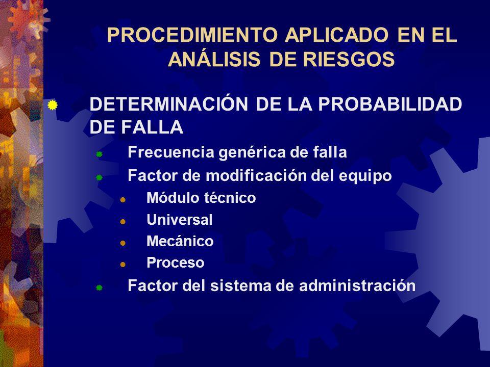 PROCEDIMIENTO APLICADO EN EL ANÁLISIS DE RIESGOS DETERMINACIÓN DE LA PROBABILIDAD DE FALLA Frecuencia genérica de falla Factor de modificación del equ