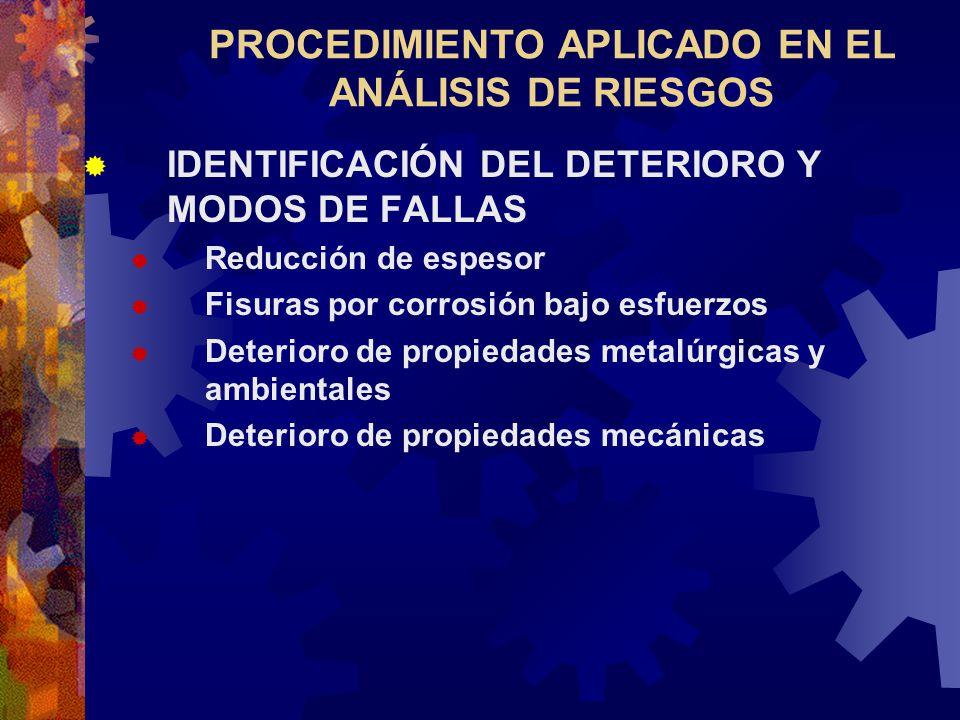 PROCEDIMIENTO APLICADO EN EL ANÁLISIS DE RIESGOS IDENTIFICACIÓN DEL DETERIORO Y MODOS DE FALLAS Reducción de espesor Fisuras por corrosión bajo esfuer