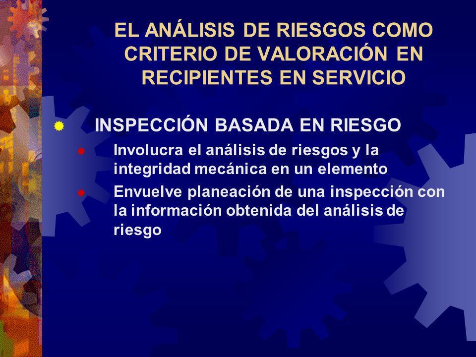 EL ANÁLISIS DE RIESGOS COMO CRITERIO DE VALORACIÓN EN RECIPIENTES EN SERVICIO INSPECCIÓN BASADA EN RIESGO Involucra el análisis de riesgos y la integr