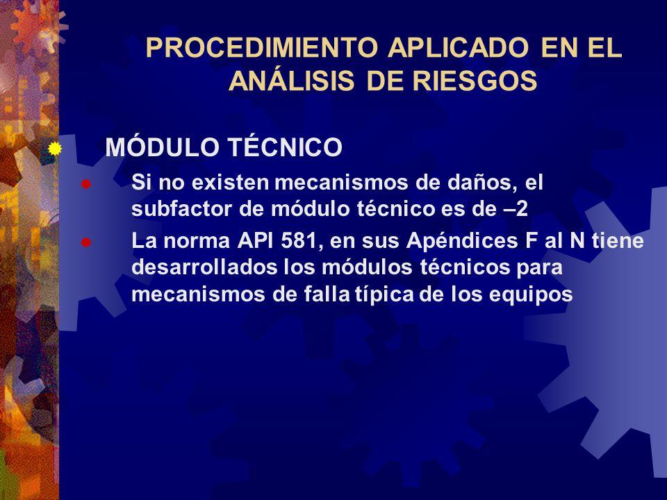 PROCEDIMIENTO APLICADO EN EL ANÁLISIS DE RIESGOS MÓDULO TÉCNICO Si no existen mecanismos de daños, el subfactor de módulo técnico es de –2 La norma AP
