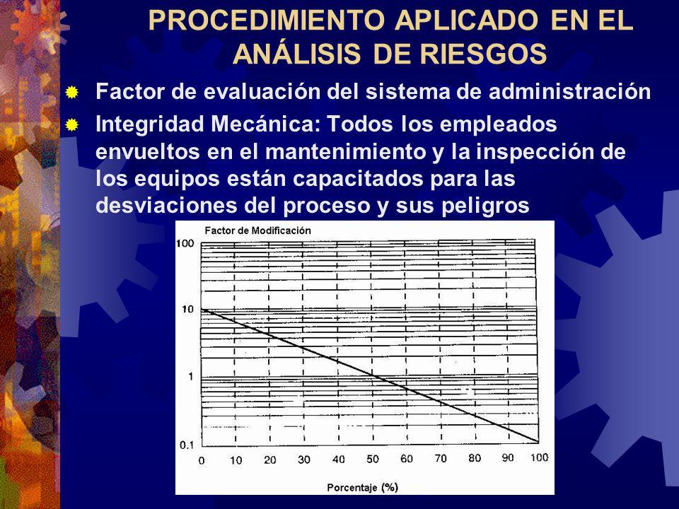 PROCEDIMIENTO APLICADO EN EL ANÁLISIS DE RIESGOS Factor de evaluación del sistema de administración Integridad Mecánica: Todos los empleados envueltos
