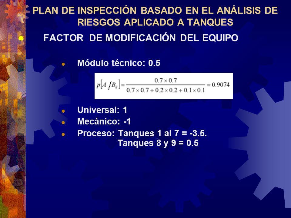 PLAN DE INSPECCIÓN BASADO EN EL ANÁLISIS DE RIESGOS APLICADO A TANQUES FACTOR DE MODIFICACIÓN DEL EQUIPO Módulo técnico: 0.5 Universal: 1 Mecánico: -1