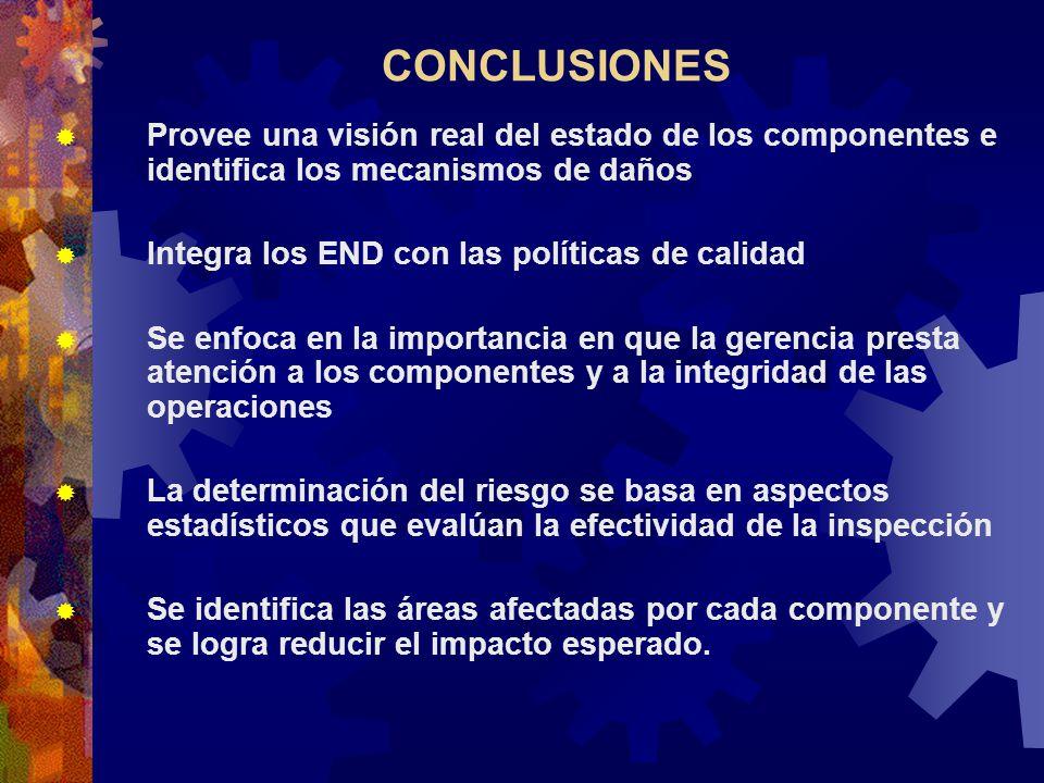 CONCLUSIONES Provee una visión real del estado de los componentes e identifica los mecanismos de daños Integra los END con las políticas de calidad Se