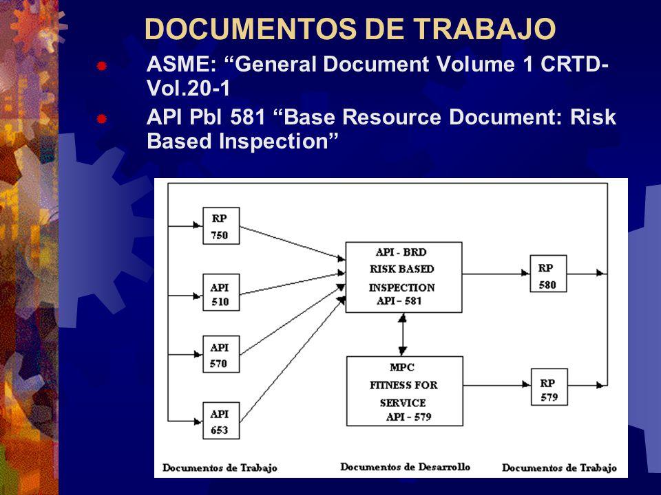 DOCUMENTOS DE TRABAJO ASME: General Document Volume 1 CRTD- Vol.20-1 API Pbl 581 Base Resource Document: Risk Based Inspection