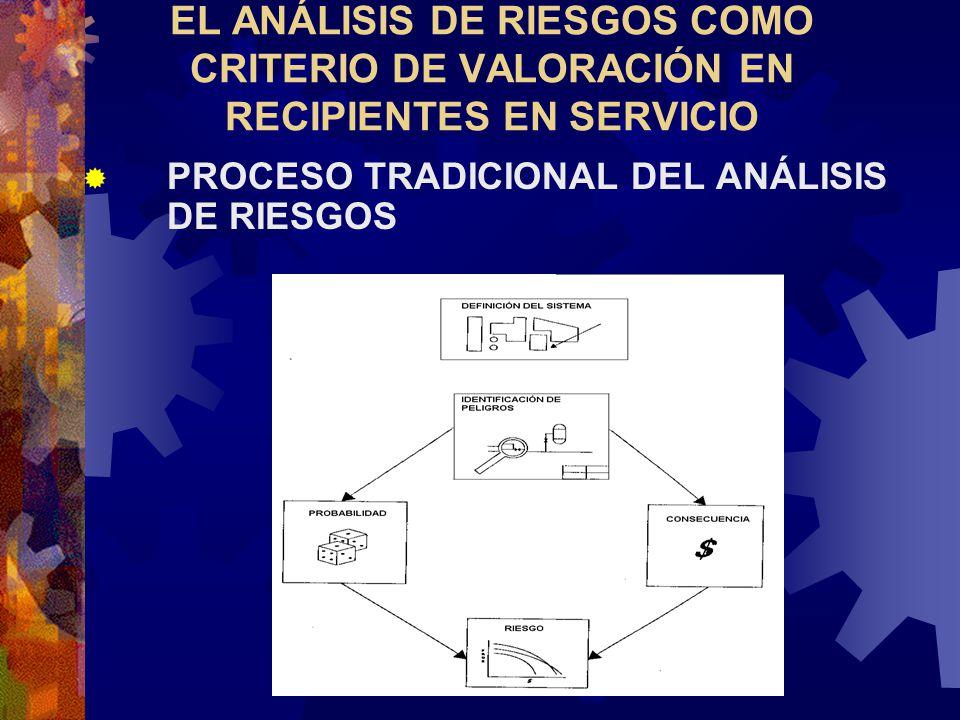 EL ANÁLISIS DE RIESGOS COMO CRITERIO DE VALORACIÓN EN RECIPIENTES EN SERVICIO PROCESO TRADICIONAL DEL ANÁLISIS DE RIESGOS