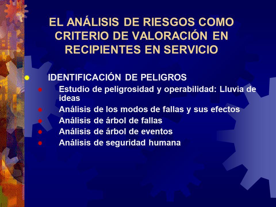 EL ANÁLISIS DE RIESGOS COMO CRITERIO DE VALORACIÓN EN RECIPIENTES EN SERVICIO IDENTIFICACIÓN DE PELIGROS Estudio de peligrosidad y operabilidad: Lluvi