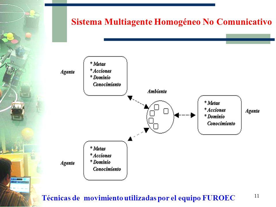 10 - Sistemas multiagente homogéneos. -Comunicativos y no comunicativos. - Sistemas multiagente heterogéneos. -Comunicativos y no comunicativos. Técni