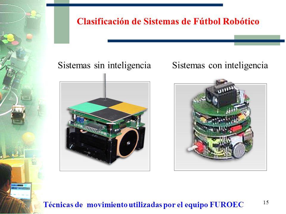 14 Sistema Multiagente Heterogéneo Comunicativo Técnicas de movimiento utilizadas por el equipo FUROEC