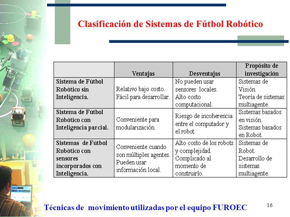 15 Clasificación de Sistemas de Fútbol Robótico Sistemas sin inteligenciaSistemas con inteligencia Técnicas de movimiento utilizadas por el equipo FUR