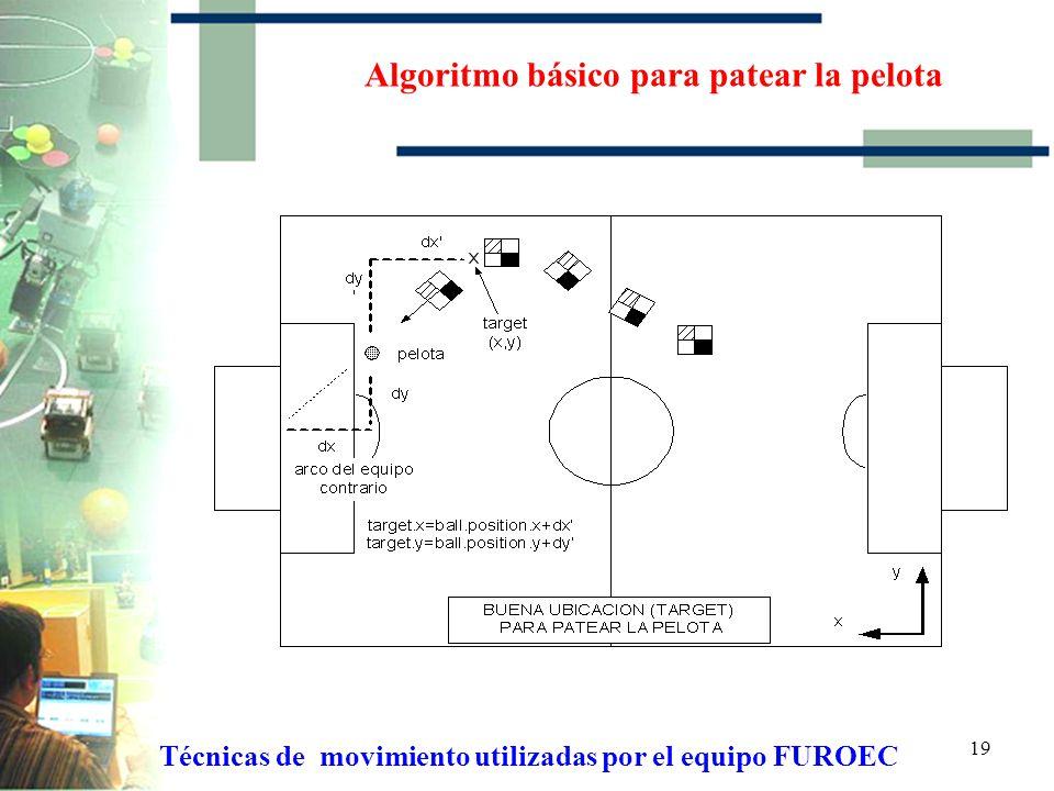 18 Estrategia general del equipo. Técnicas de movimiento utilizadas por el equipo FUROEC