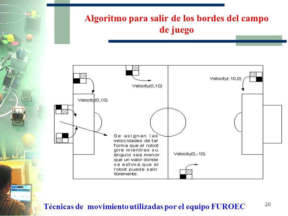 19 Algoritmo básico para patear la pelota Técnicas de movimiento utilizadas por el equipo FUROEC