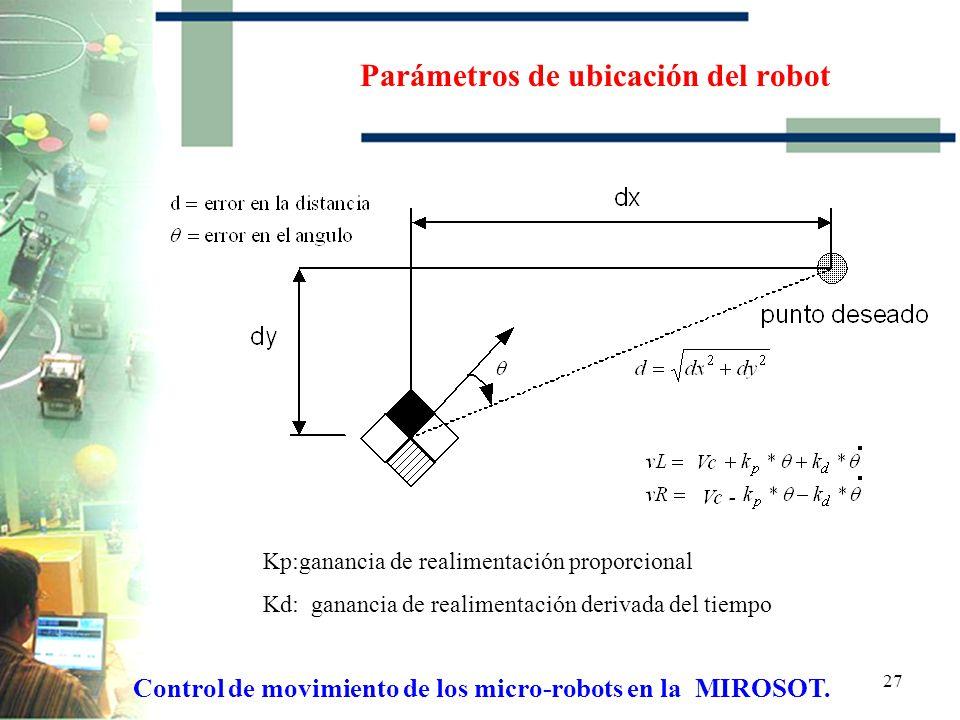 26 Cinemática del robot Control de movimiento de los micro-robots en la MIROSOT.